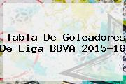 Tabla De Goleadores De <b>Liga BBVA</b> 2015-16