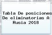 <b>Tabla</b> De <b>posiciones</b> De <b>eliminatorias</b> A Rusia 2018