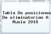 <b>Tabla</b> De <b>posiciones</b> De <b>eliminatorias</b> A Rusia 2018