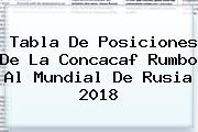 Tabla De Posiciones De La <b>Concacaf</b> Rumbo Al Mundial De Rusia 2018