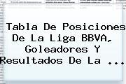 <b>Tabla De Posiciones</b> De La <b>Liga BBVA</b>, Goleadores Y Resultados De La <b>...</b>