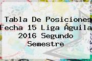 <b>Tabla De Posiciones</b> Fecha 15 <b>Liga Águila 2016</b> Segundo Semestre