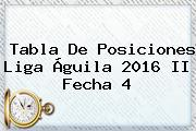 <b>Tabla De Posiciones Liga Águila</b> 2016 II Fecha 4