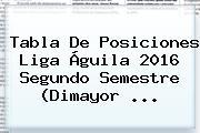 <b>Tabla De Posiciones</b> Liga Águila 2016 Segundo Semestre (Dimayor ...