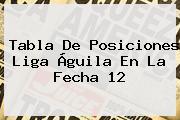 Tabla De Posiciones <b>Liga Águila</b> En La Fecha 12