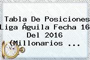 Tabla De Posiciones Liga Águila Fecha 16 Del 2016 (Millonarios ...