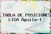 TABLA DE POSICIONES <b>LIGA Águila</b>-1