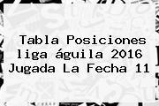 <b>Tabla Posiciones Liga águila 2016</b> Jugada La Fecha 11
