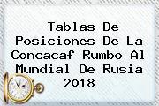 <b>Tablas De Posiciones</b> De La Concacaf Rumbo Al Mundial De Rusia 2018