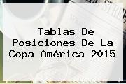 <b>Tablas De Posiciones</b> De La <b>Copa América 2015</b>