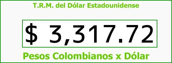 T.R.M. del Dólar para hoy Jueves 17 de Diciembre de 2015