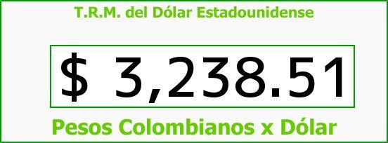 T.R.M. del Dólar para hoy Jueves 27 de Agosto de 2015