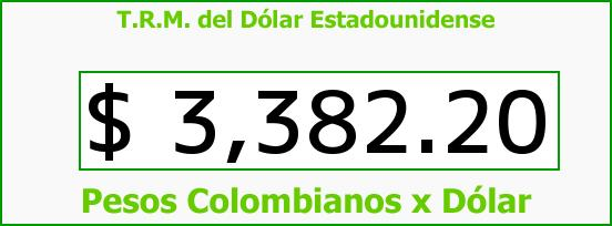 T.R.M. del Dólar para hoy Jueves 4 de Febrero de 2016