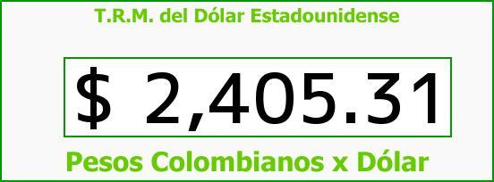 T.R.M. del Dólar para hoy Lunes 15 de Diciembre de 2014