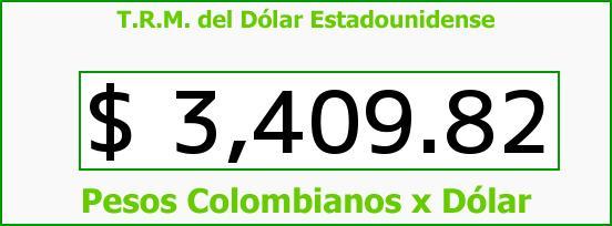 T.R.M. del Dólar para hoy Lunes 15 de Febrero de 2016