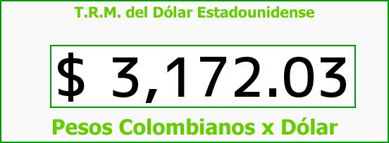 T.R.M. del Dólar para hoy Lunes 28 de Diciembre de 2015