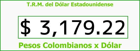 T.R.M. del Dólar para hoy Lunes 7 de Diciembre de 2015