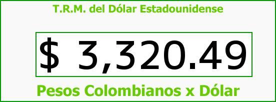T.R.M. del Dólar para hoy Lunes 8 de Febrero de 2016