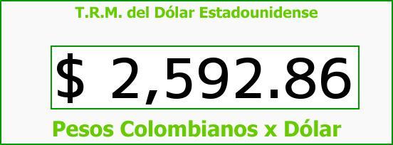T.R.M. del Dólar para hoy Martes 10 de Marzo de 2015