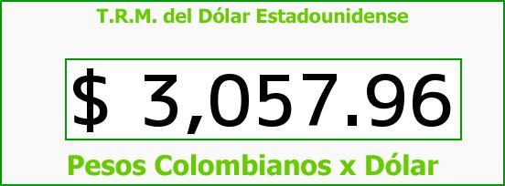 T.R.M. del Dólar para hoy Martes 12 de Abril de 2016