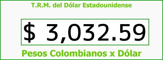 T.R.M. del Dólar para hoy Martes 15 de Septiembre de 2015