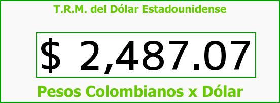 T.R.M. del Dólar para hoy Martes 21 de Abril de 2015