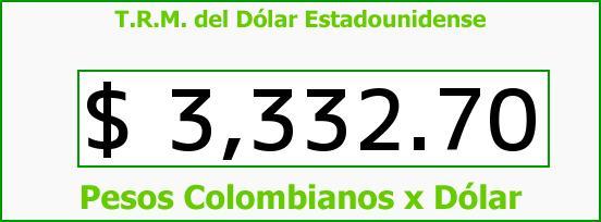 T.R.M. del Dólar para hoy Martes 22 de Diciembre de 2015