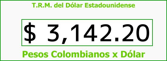 T.R.M. del Dólar para hoy Martes 29 de Noviembre de 2016
