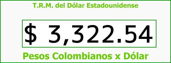 T.R.M. del Dólar para hoy Miércoles 24 de Febrero de 2016