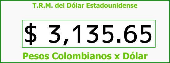 T.R.M. del Dólar para hoy Viernes 18 de Noviembre de 2016