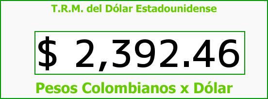 T.R.M. del Dólar para hoy Viernes 2 de Enero de 2015
