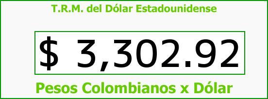 T.R.M. del Dólar para hoy Viernes 29 de Enero de 2016