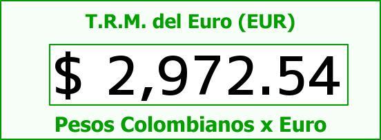 T.R.M. del Euro para hoy Jueves 16 de Julio de 2015