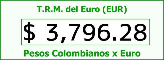 T.R.M. del Euro para hoy Jueves 18 de Febrero de 2016