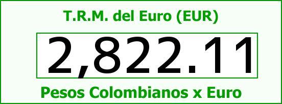 T.R.M. del Euro para hoy Jueves 19 de Marzo de 2015