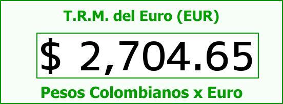T.R.M. del Euro para hoy Jueves 20 de Noviembre de 2014