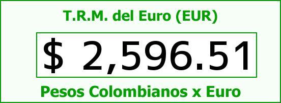 T.R.M. del Euro para hoy Jueves 23 de Octubre de 2014