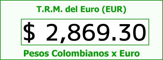 T.R.M. del Euro para hoy Jueves 25 de Junio de 2015