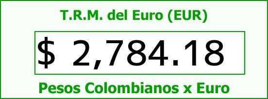 T.R.M. del Euro para hoy Jueves 28 de Mayo de 2015