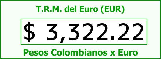 T.R.M. del Euro para hoy Jueves 3 de Diciembre de 2015