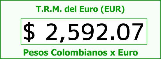 T.R.M. del Euro para hoy Lunes 13 de Octubre de 2014