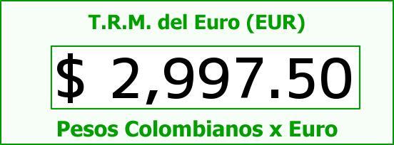 T.R.M. del Euro para hoy Lunes 15 de Diciembre de 2014