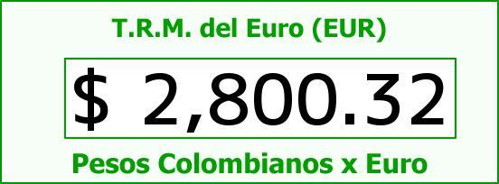 T.R.M. del Euro para hoy Lunes 16 de Marzo de 2015
