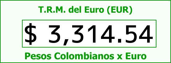 T.R.M. del Euro para hoy Lunes 17 de Agosto de 2015