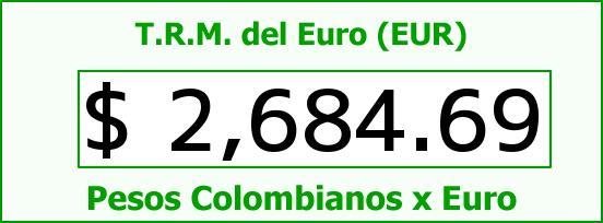 T.R.M. del Euro para hoy Lunes 26 de Enero de 2015