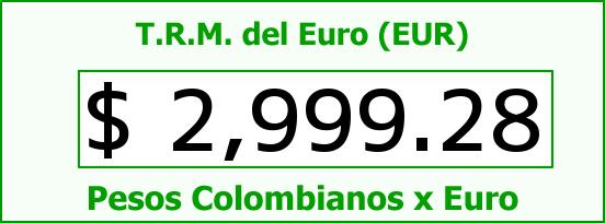 T.R.M. del Euro para hoy Martes 16 de Diciembre de 2014