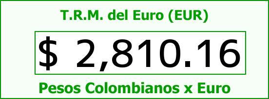 T.R.M. del Euro para hoy Martes 2 de Diciembre de 2014