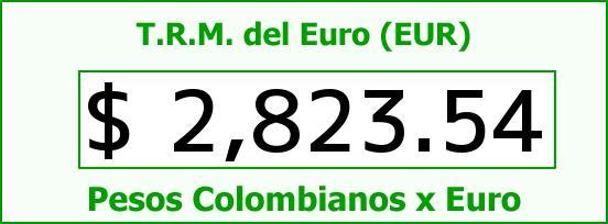 T.R.M. del Euro para hoy Martes 3 de Marzo de 2015