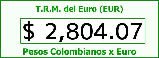 T.R.M. del Euro para hoy Miércoles 11 de Marzo de 2015