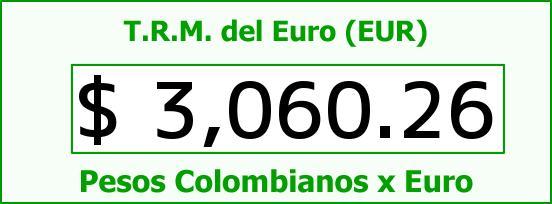 T.R.M. del Euro para hoy Miércoles 17 de Diciembre de 2014